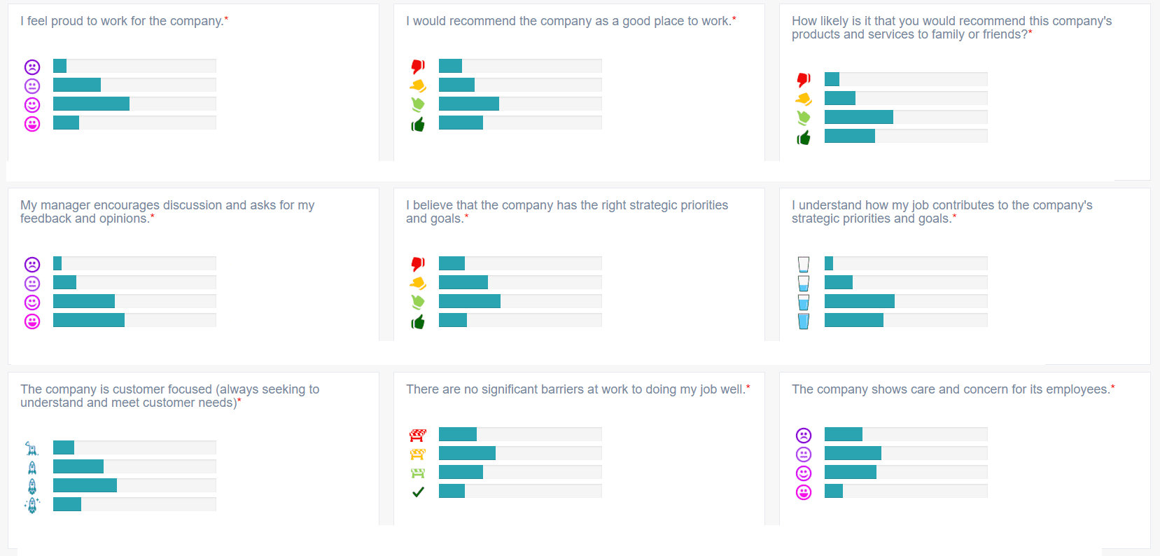 shift employee survey real-time